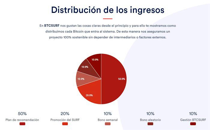 BTCSURF - La mayor Criptocomunidad Publicitaria. BTCSURF-4