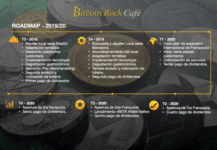 Bitcoin Rock Café Bitcoin-rock-cafe-roadmap2