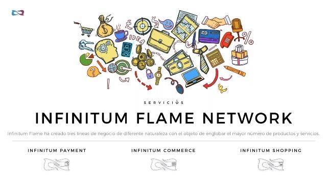 Infinitum Flame Infinitum_flame_lineas_negocio