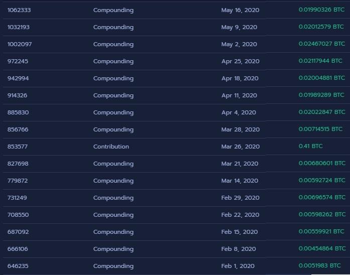 ARBISTAR 2.0 Excelente oportunidad para ganar bitcoin Rendimientos