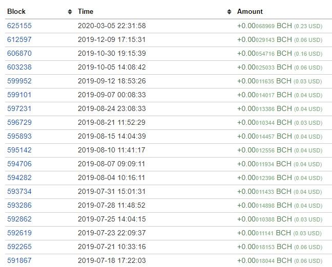 Comprobantes de pagos de los Bots de Telegram. Ya llevo 97 retiros directos a mi wallet. Retiros_bot_BCHClickBot
